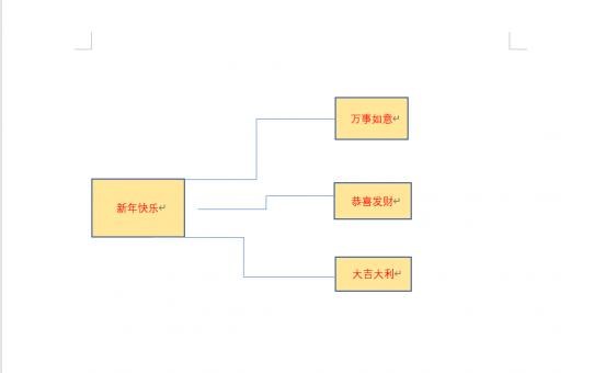 如何使用word来绘制流程图/思维导图?