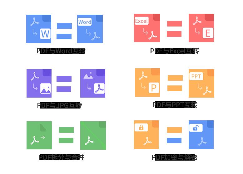 PDF转换器功能